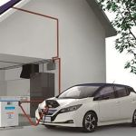 Nissan Charged With 'Innovation In Electric Vehicles'