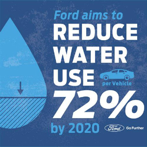 ford reduced water use