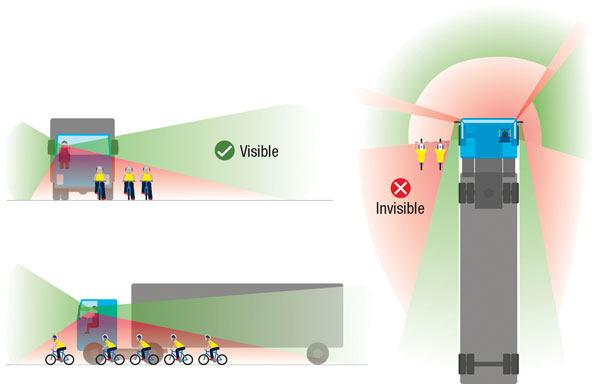 truck_blind_spots