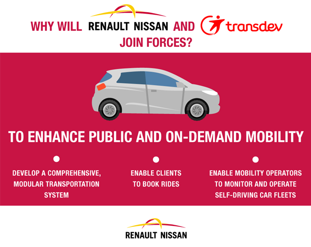 Renault Nissan Alliance Transdev partnership 2