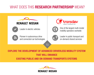 Renault Nissan Alliance Transdev partnership 3