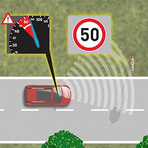 Ford S-MAX Intelligent Speed Limiter