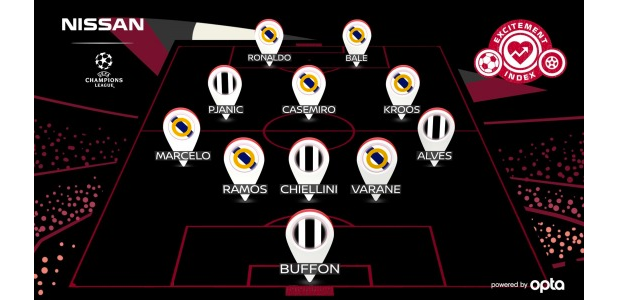 Revealed: The UEFA Champions League Final Exciting Eleven team sheet