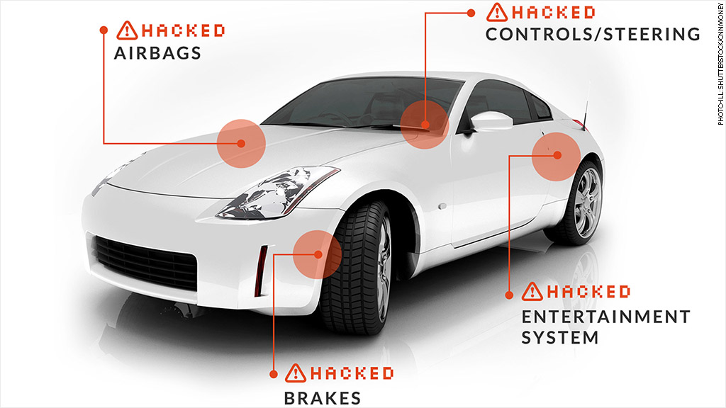 The 7 Ways Your Vehicle Can Be Hacked - FleetPoint