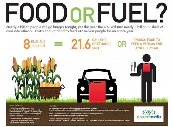 Biofuels Pros And Cons >> The Pros And Cons Of Ethanol Fuel Fleetpoint