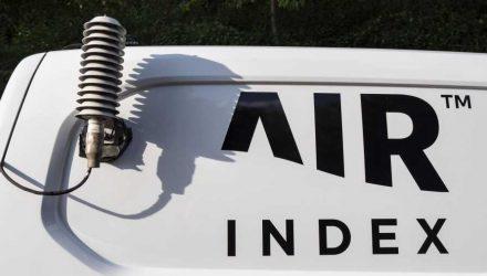 AIR Index