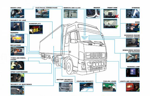Venson Automotive Solutions