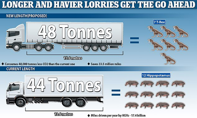 greener logistics