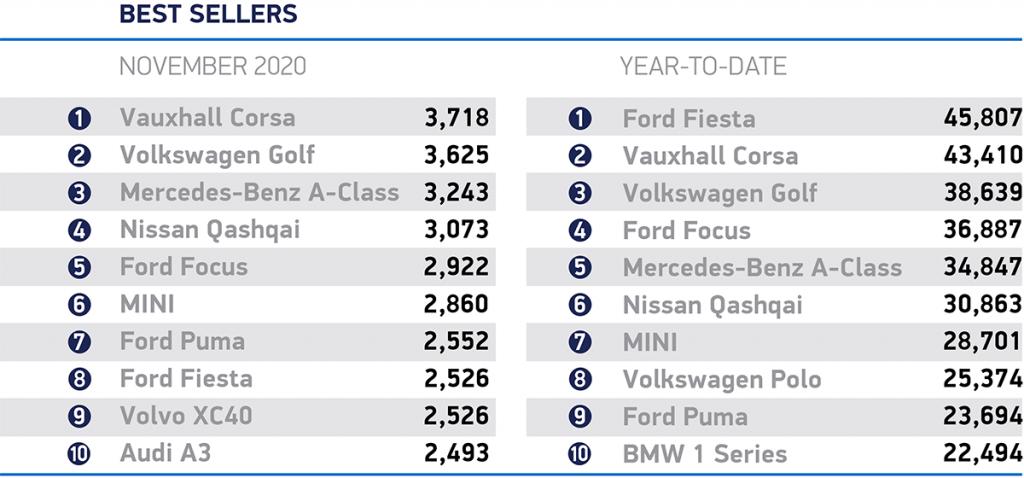 new car market