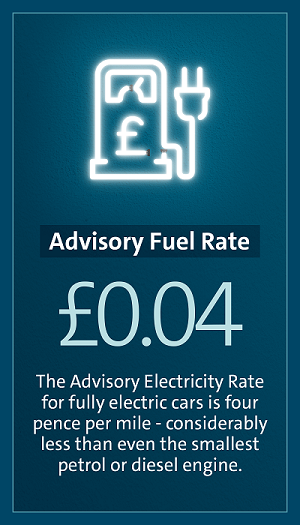 Advisory Electricity Rate