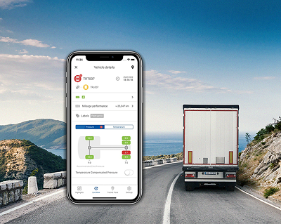 Goodyear Total Mobility app